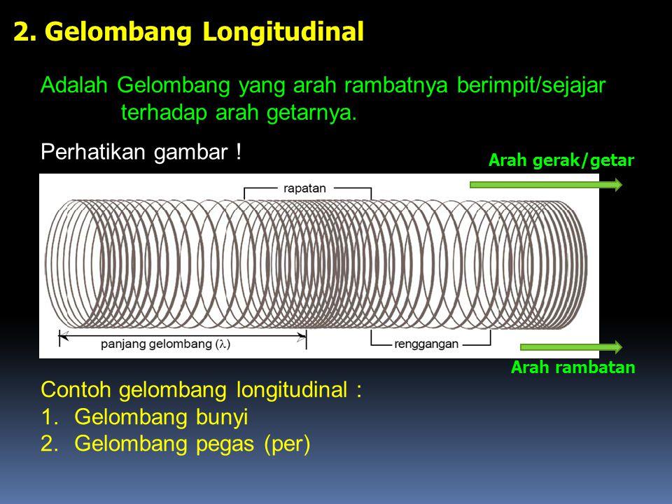 2. Gelombang Longitudinal