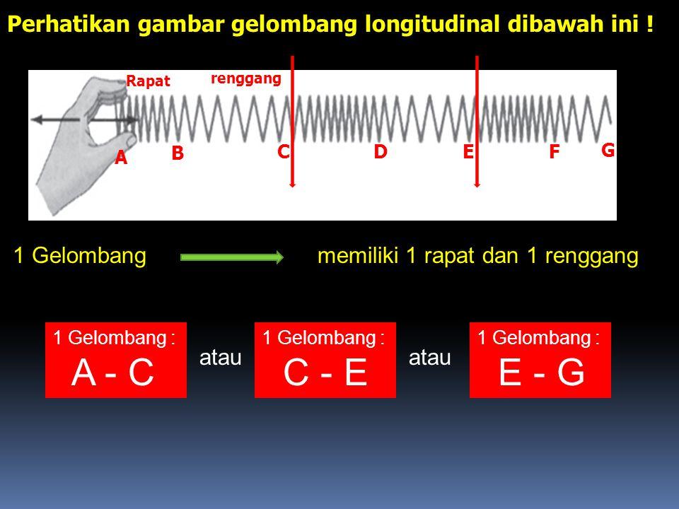 Perhatikan gambar gelombang longitudinal dibawah ini !
