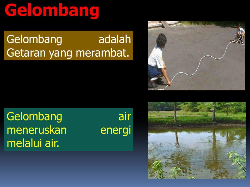 Gelombang Gelombang adalah Getaran yang merambat.