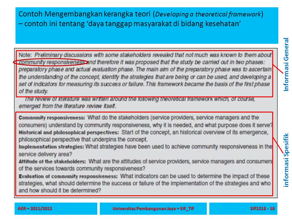 Contoh Mengembangkan kerangka teori (Developing a theoretical framework) – contoh ini tentang 'daya tanggap masyarakat di bidang kesehatan'