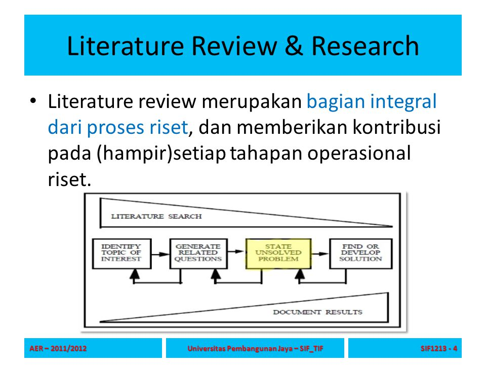 Literature Review & Research
