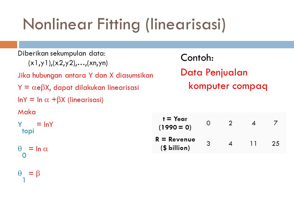 Nonlinear Fitting (linearisasi)