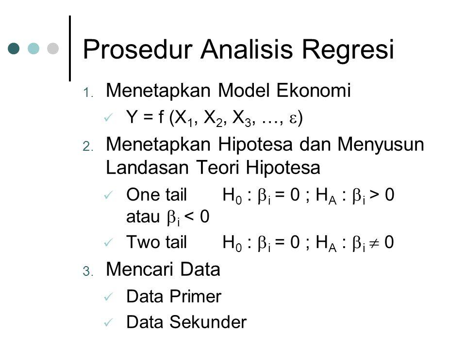 Prosedur Analisis Regresi