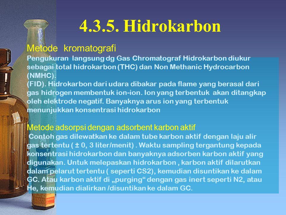 4.3.5. Hidrokarbon Metode kromatografi
