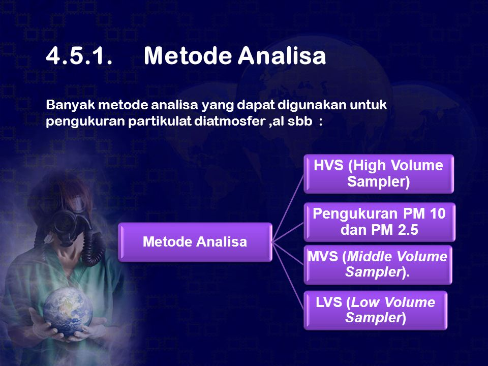 4.5.1. Metode Analisa HVS (High Volume Sampler)