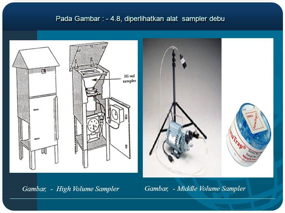 Pada Gambar : - 4.8, diperlihatkan alat sampler debu