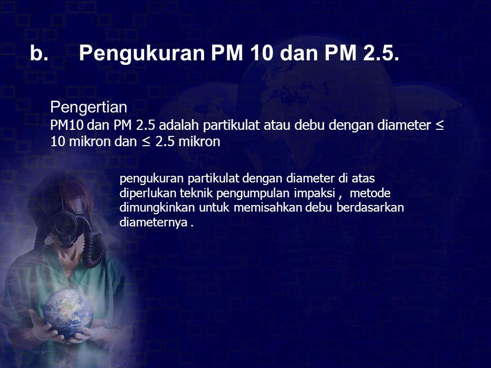 b. Pengukuran PM 10 dan PM 2.5. Pengertian
