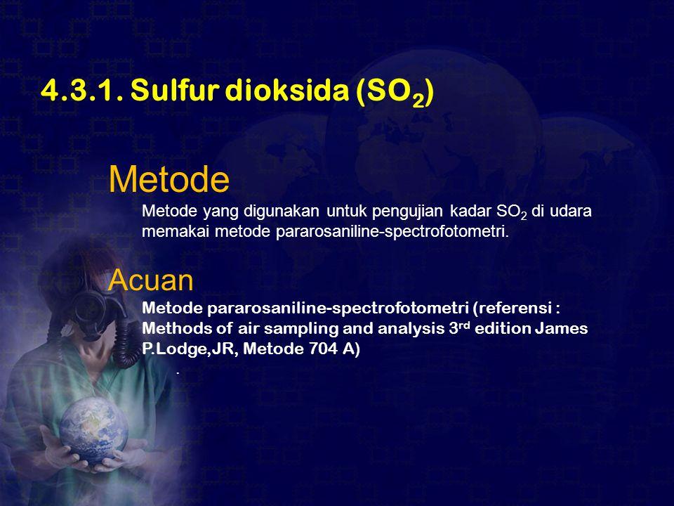 Metode 4.3.1. Sulfur dioksida (SO2) Acuan