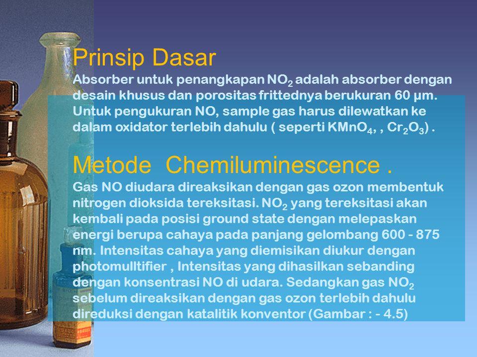 Metode Chemiluminescence .