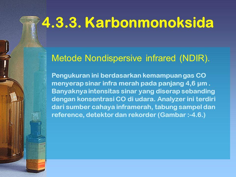 4.3.3. Karbonmonoksida Metode Nondispersive infrared (NDIR).