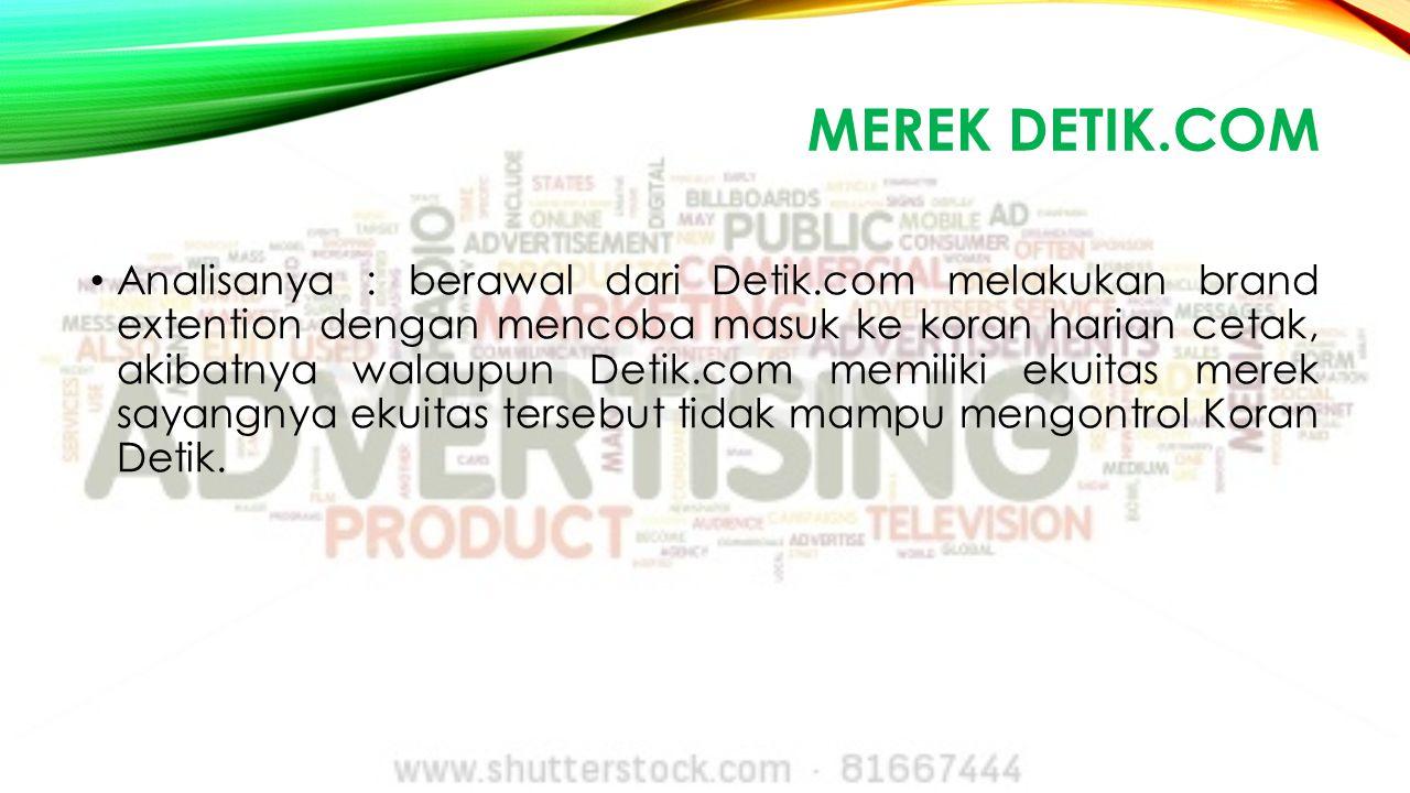 Merek Detik.com