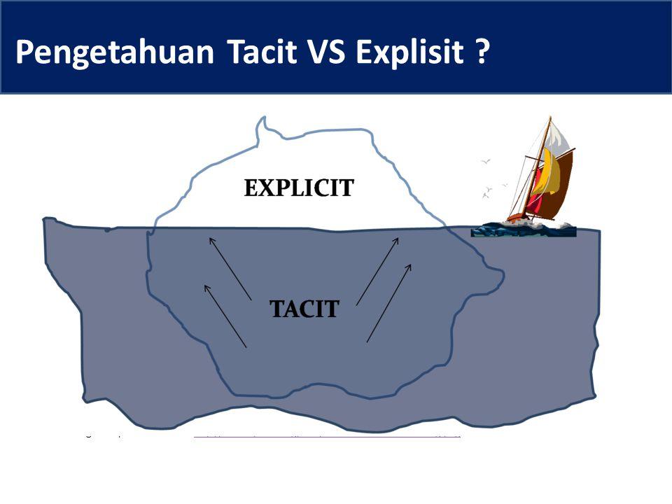 Pengetahuan Tacit VS Explisit