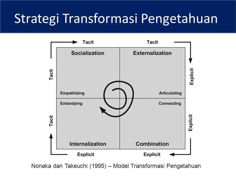 Strategi Transformasi Pengetahuan