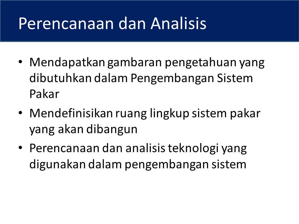 Perencanaan dan Analisis