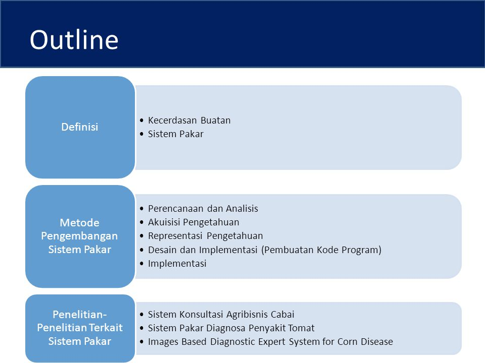 Outline Definisi Metode Pengembangan Sistem Pakar