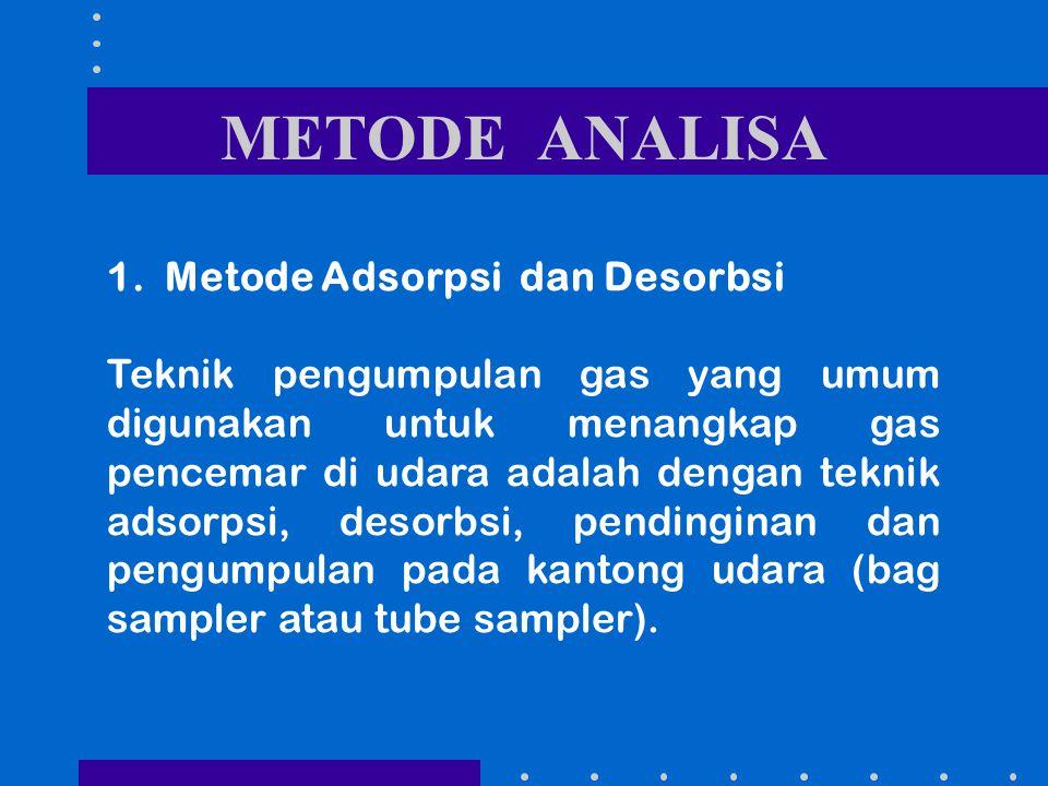 METODE ANALISA 1. Metode Adsorpsi dan Desorbsi