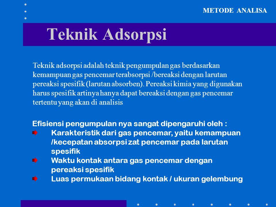 METODE ANALISA Teknik Adsorpsi.