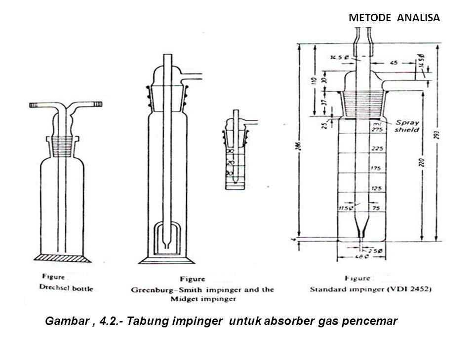 METODE ANALISA Gambar , 4.2.- Tabung impinger untuk absorber gas pencemar