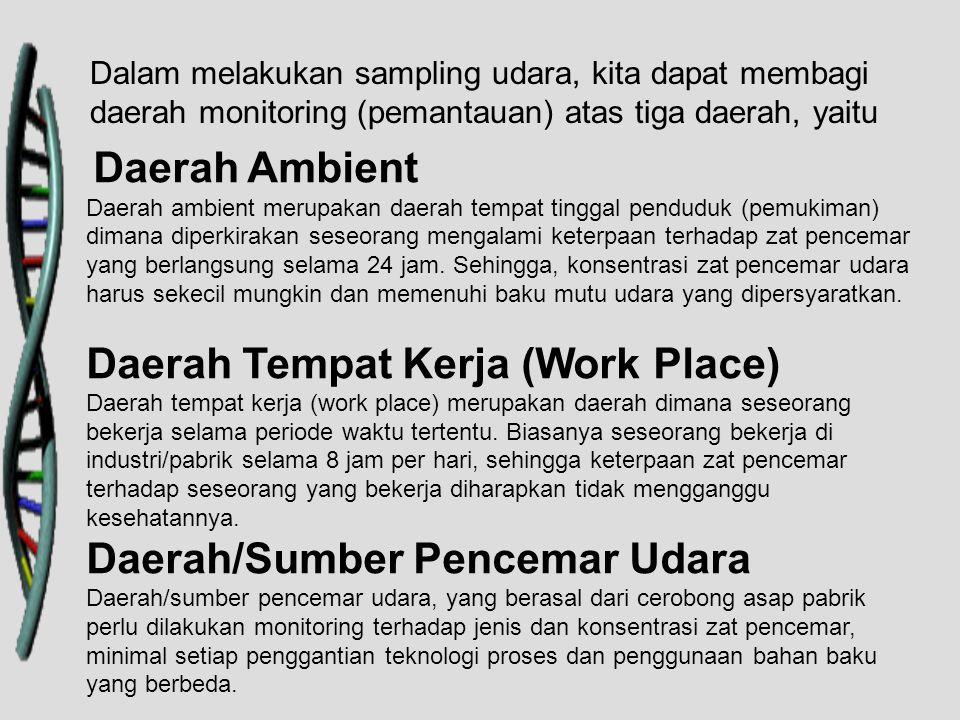 Daerah Tempat Kerja (Work Place)