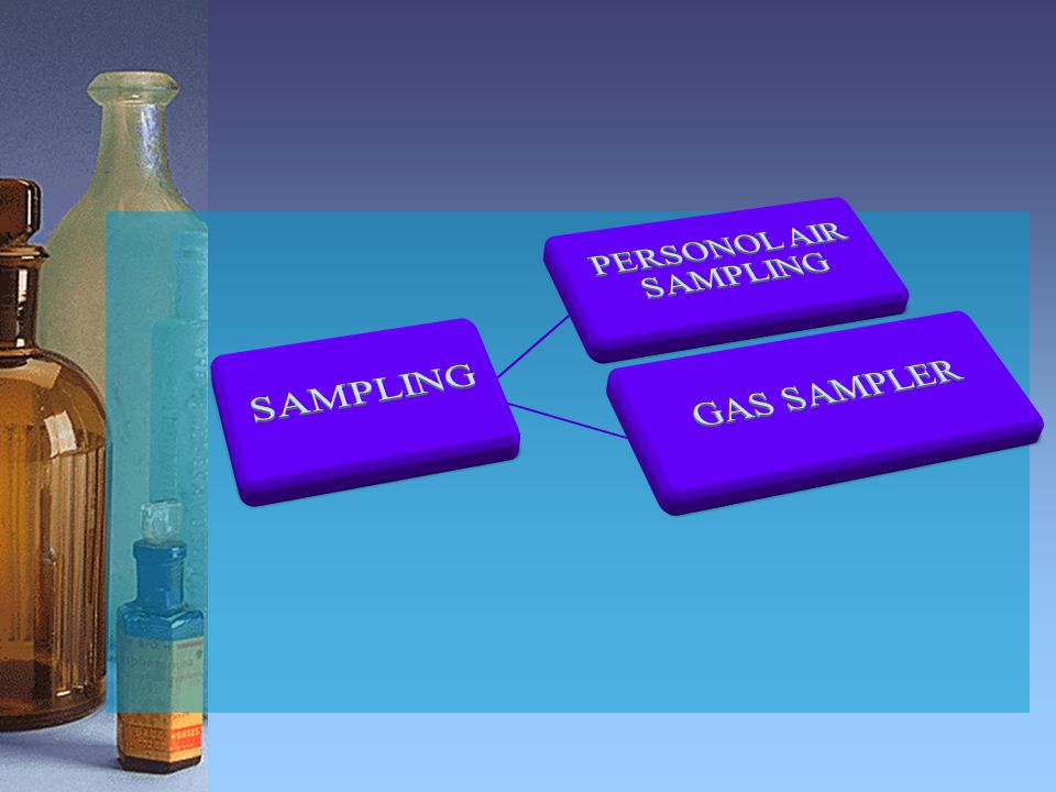 SAMPLING PERSONOL AIR SAMPLING GAS SAMPLER