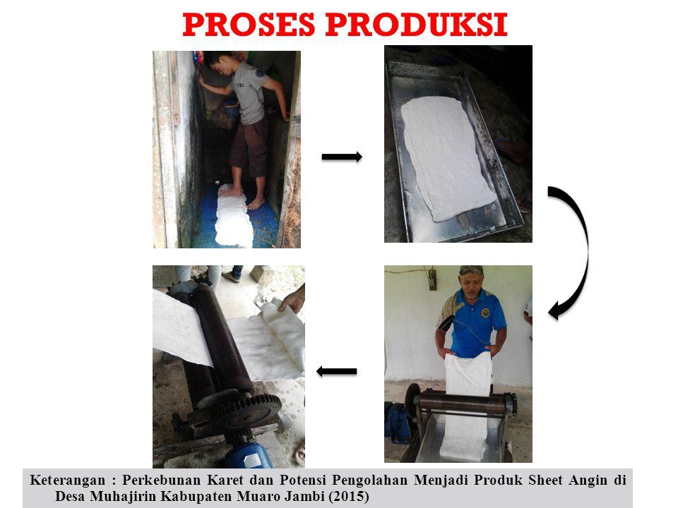 PROSES PRODUKSI Keterangan : Perkebunan Karet dan Potensi Pengolahan Menjadi Produk Sheet Angin di Desa Muhajirin Kabupaten Muaro Jambi (2015)