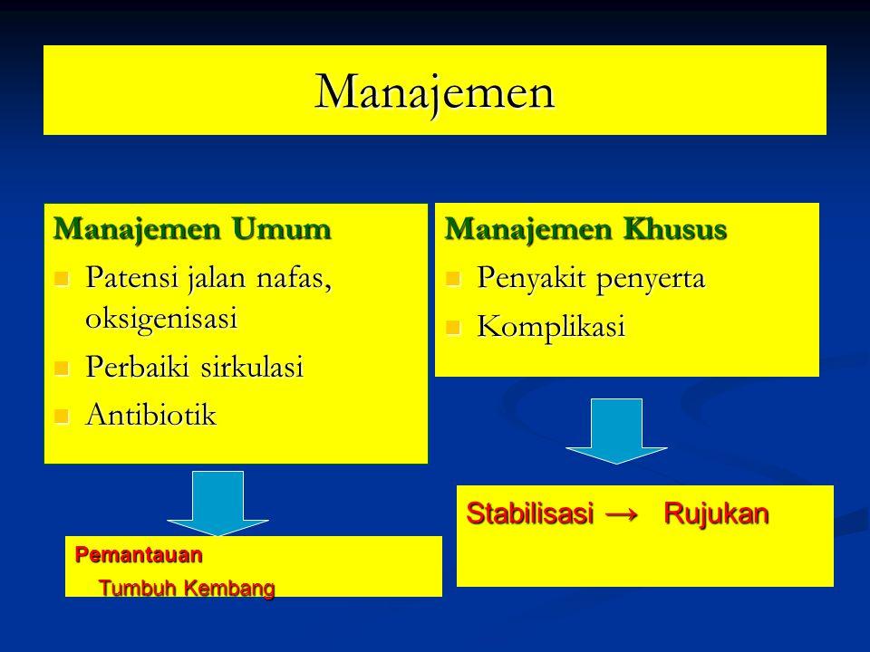 Manajemen Manajemen Umum Patensi jalan nafas, oksigenisasi