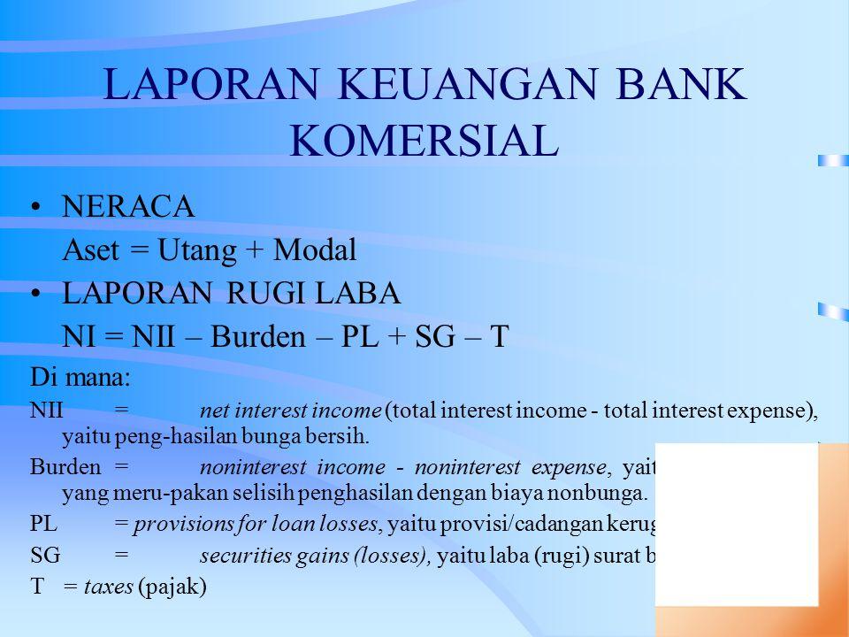 LAPORAN KEUANGAN BANK KOMERSIAL
