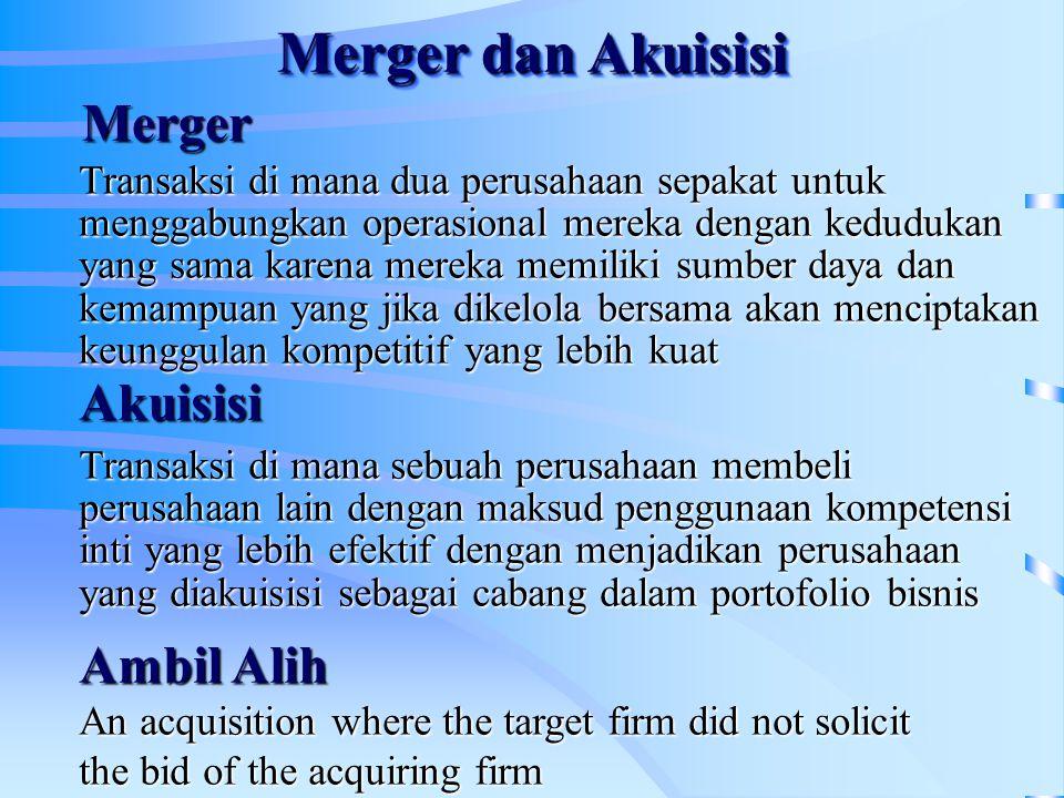 Merger dan Akuisisi Merger Akuisisi Ambil Alih