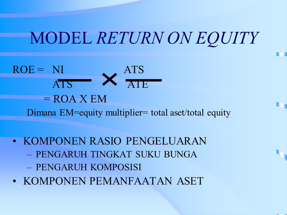 MODEL RETURN ON EQUITY ROE = NI ATS ATS ATE = ROA X EM