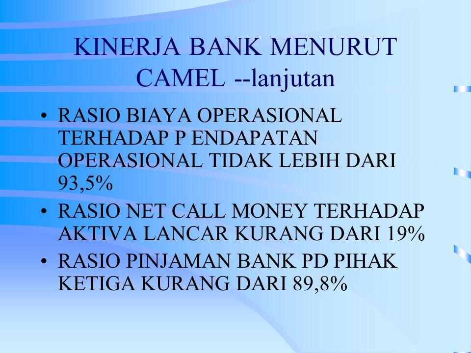 KINERJA BANK MENURUT CAMEL --lanjutan