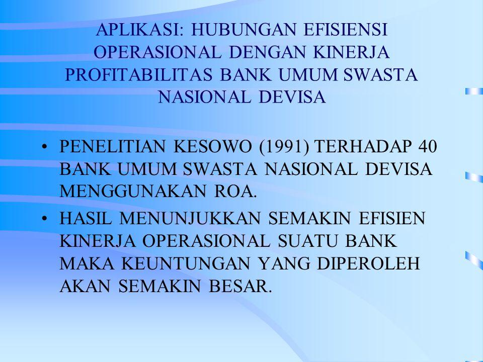 APLIKASI: HUBUNGAN EFISIENSI OPERASIONAL DENGAN KINERJA PROFITABILITAS BANK UMUM SWASTA NASIONAL DEVISA