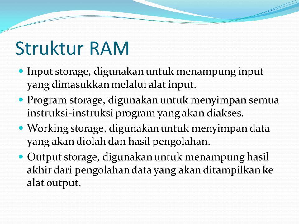 Struktur RAM Input storage, digunakan untuk menampung input yang dimasukkan melalui alat input.