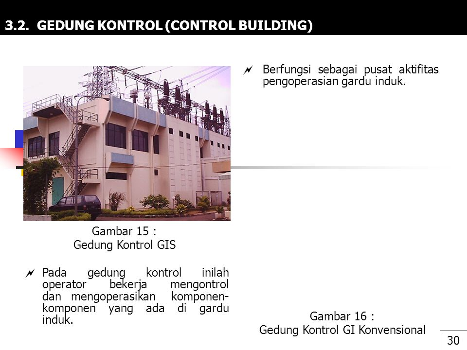 3.2. GEDUNG KONTROL (CONTROL BUILDING)