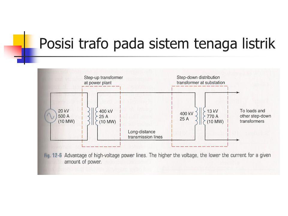 Posisi trafo pada sistem tenaga listrik