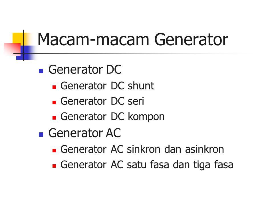 Macam-macam Generator