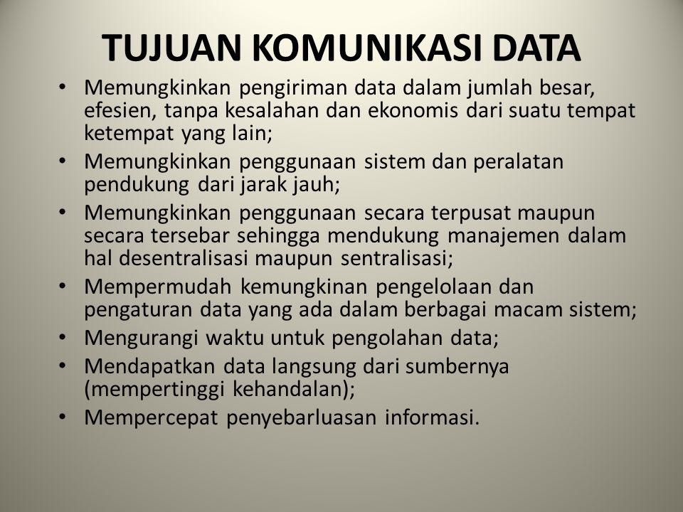 TUJUAN KOMUNIKASI DATA