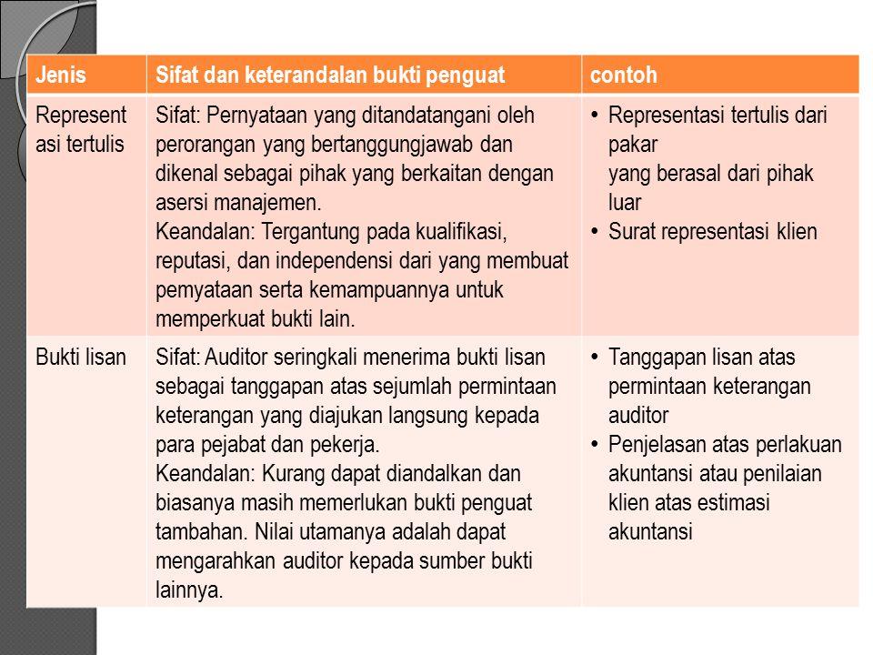 Jenis Sifat dan keterandalan bukti penguat. contoh. Representasi tertulis.