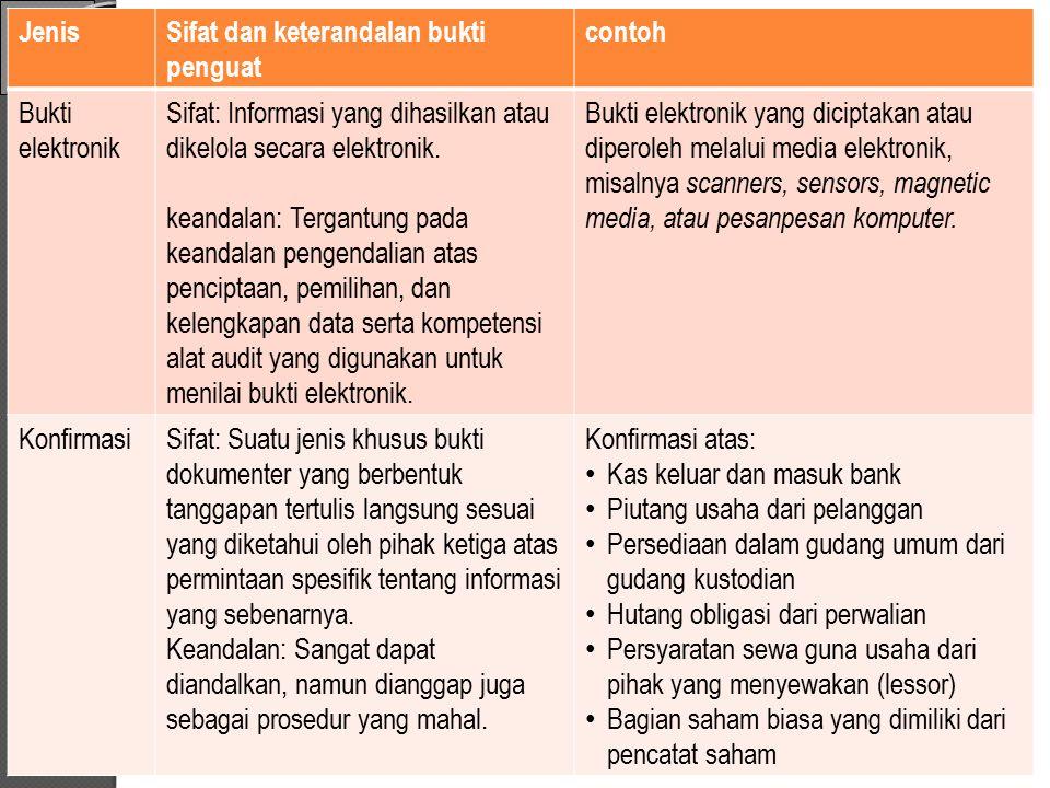 Jenis Sifat dan keterandalan bukti penguat. contoh. Bukti elektronik. Sifat: Informasi yang dihasilkan atau dikelola secara elektronik.