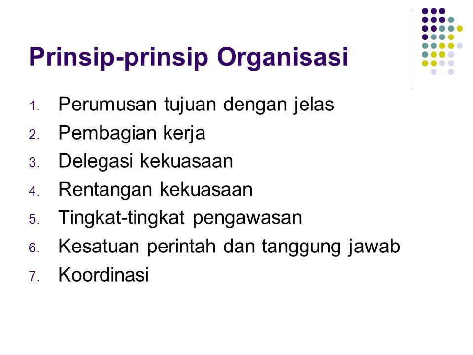 Prinsip-prinsip Organisasi