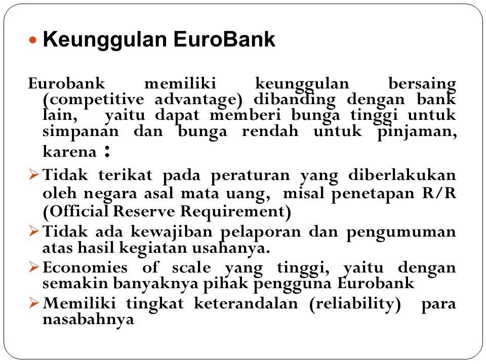 Keunggulan EuroBank