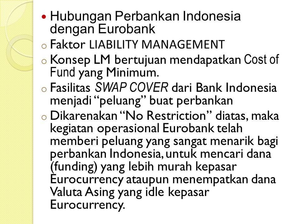 Hubungan Perbankan Indonesia dengan Eurobank
