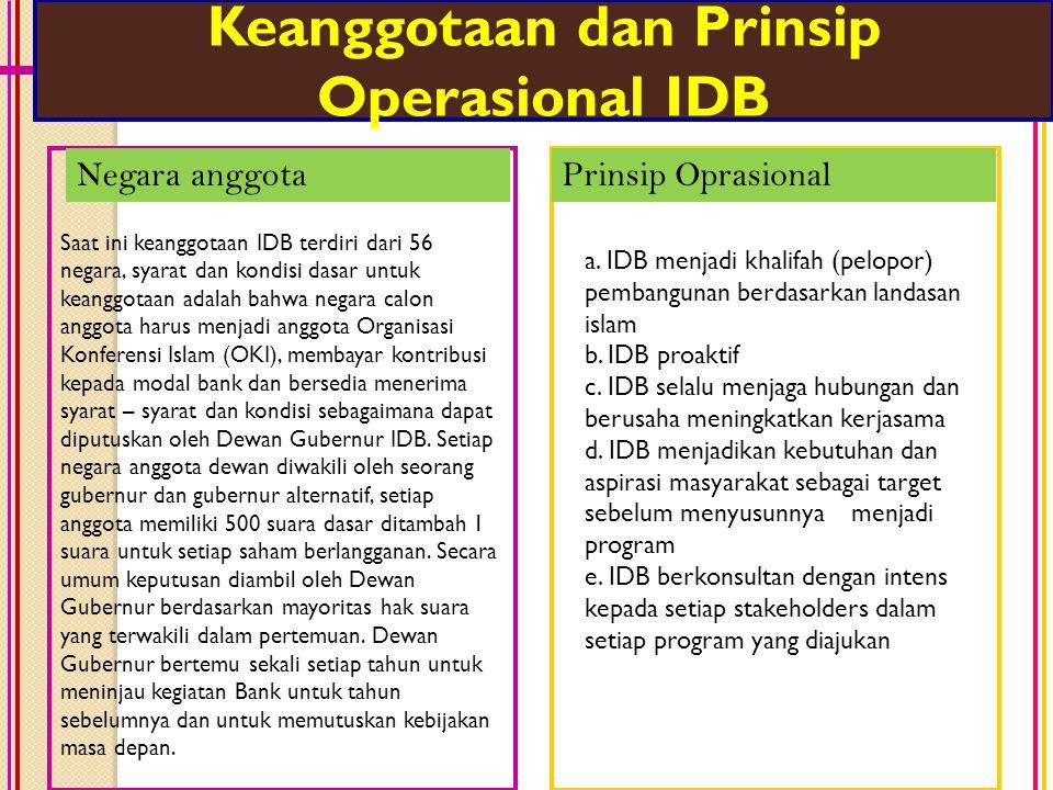 Keanggotaan dan Prinsip Operasional IDB