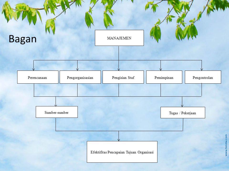 Efektifitas Pencapaian Tujuan Organisasi