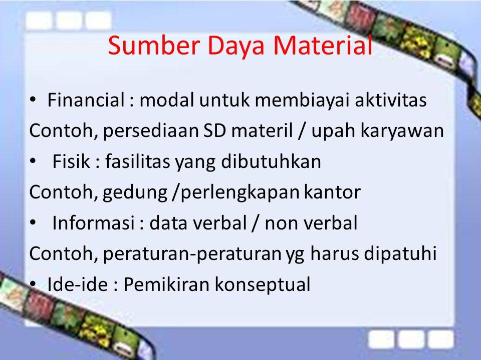 Sumber Daya Material Financial : modal untuk membiayai aktivitas