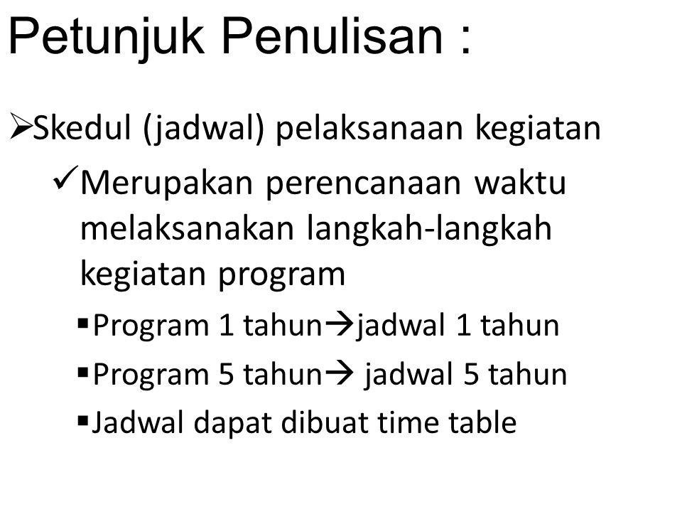 Petunjuk Penulisan : Skedul (jadwal) pelaksanaan kegiatan