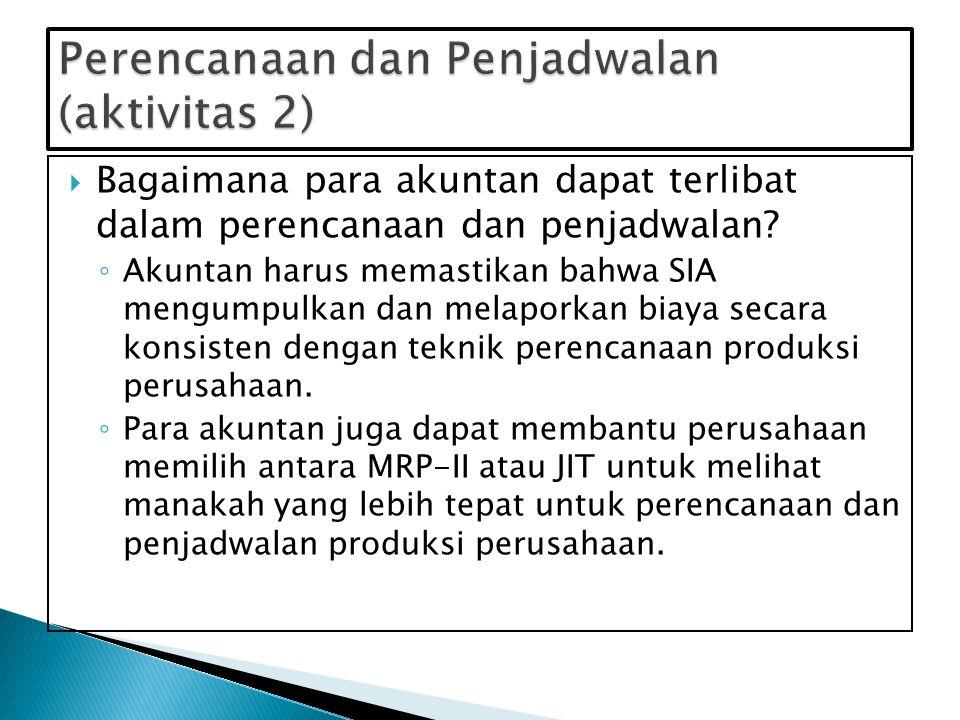 Perencanaan dan Penjadwalan (aktivitas 2)