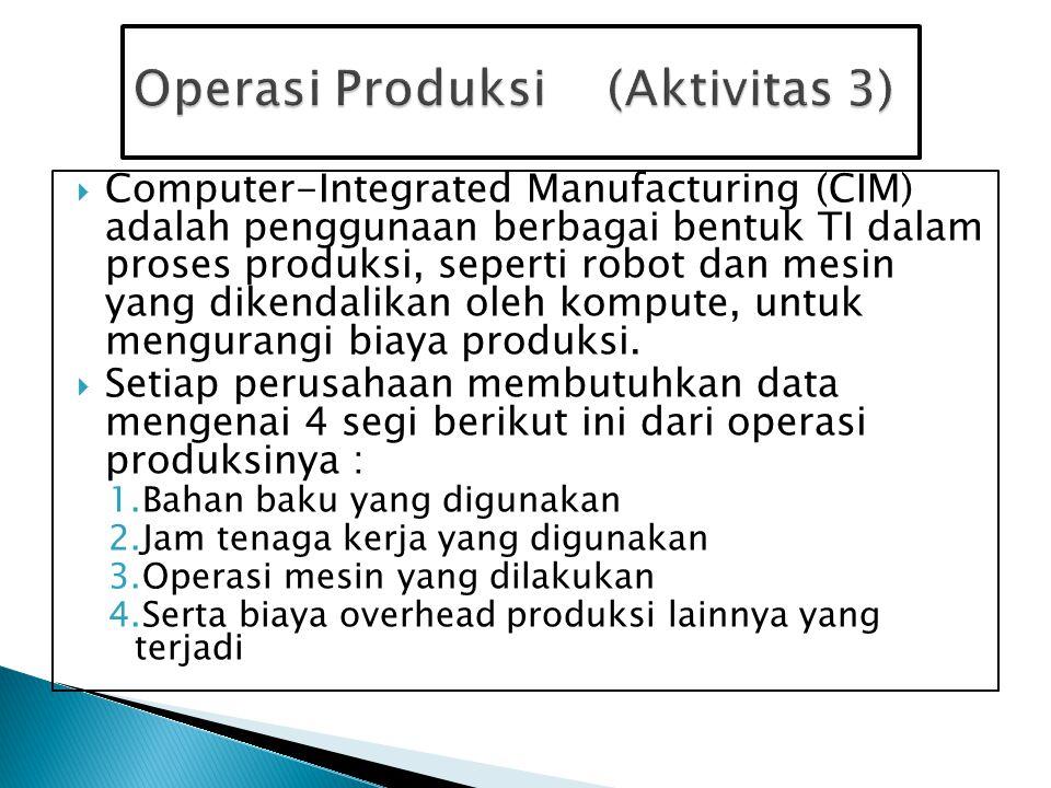 Operasi Produksi (Aktivitas 3)