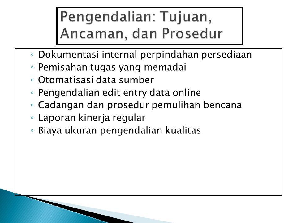 Pengendalian: Tujuan, Ancaman, dan Prosedur