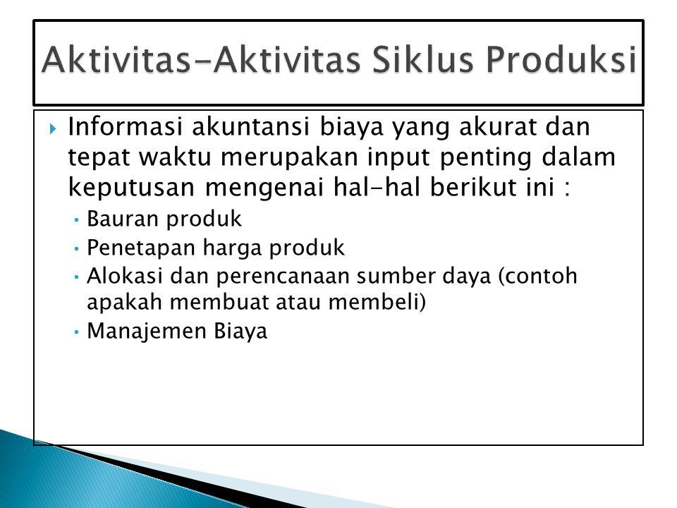 Aktivitas-Aktivitas Siklus Produksi