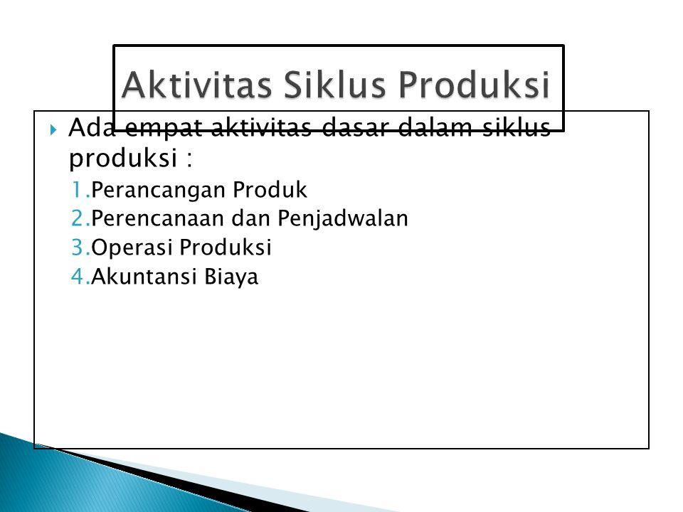 Aktivitas Siklus Produksi